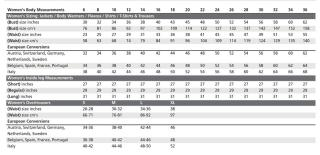 Womens's Regatta Size Chart